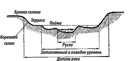 Река2